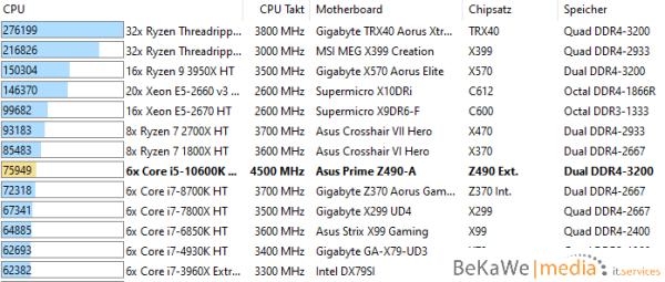 Benchmark-Intel-i5-10600K-1